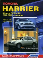 ��������� �� ������� toyota harrier, ����� �� ������� ������ �������, ����������� �� ������� toyota harrier, ����������� �� ������� ������ �������, ������ toyota harrier, ������ ������ �������, ���������� �� toyota harrier, ���������� �� ������ �������