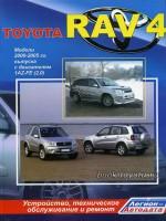 � ������ �� ������� toyota rav4, ����� �� ������� ������ ��� 4, ����������� �� ������� toyota rav4, ����������� �� ������� ������ ��� 4, ������ toyota rav4, ������ ������ ��� 4, ���������� �� toyota rav4, ���������� �� ������ ��� 4