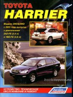 ���������� �� ������� toyota harrier, ����� �� ������� ������ �������, ����������� �� ������� toyota harrier, ����������� �� ������� ������ �������, ������ toyota harrier, ������ ������ �������, ���������� �� toyota harrier, ���������� �� ������ �������