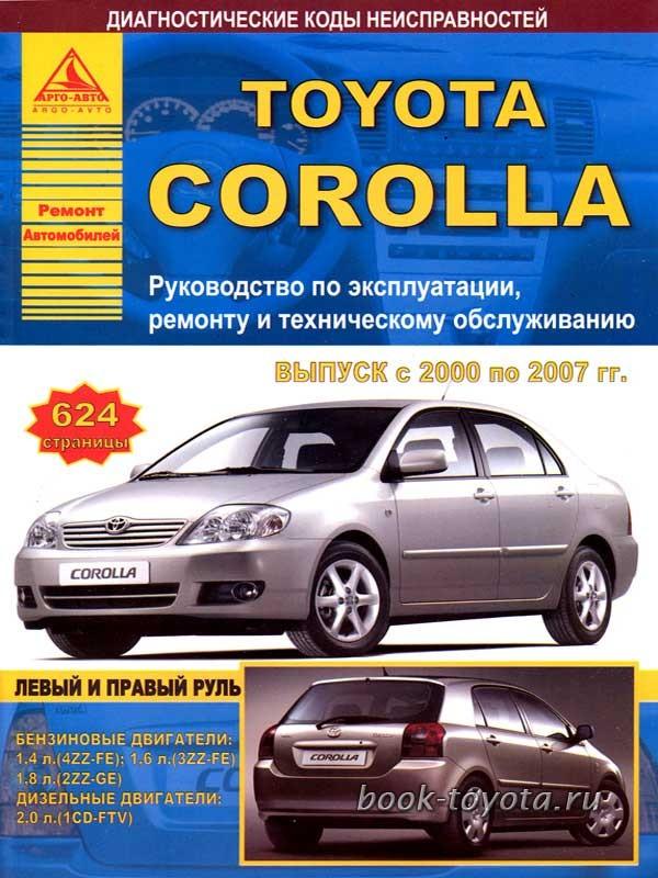руководство по ремонту Corolla 3zz - фото 8