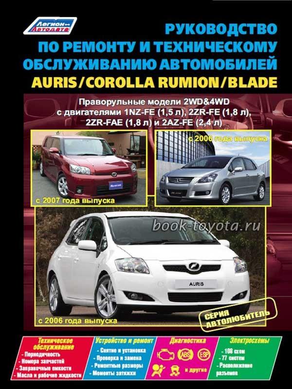 Инструкция По Эксплуатации Toyota Auris
