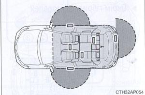 Гібридні моделі Toyota Auris Toyota Motor Corporation