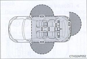 Не гібридні моделі Toyota Auris Toyota Motor Corporation