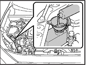 Охлаждающая жидкость Toyota Rav4
