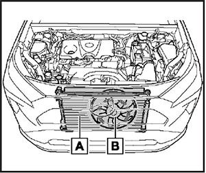 Охлаждающий вентилятор Toyota Rav4