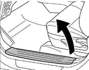 Пластина порога двери Toyota Fortuner