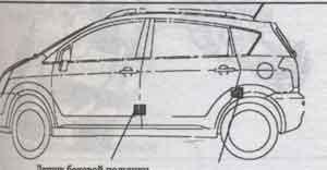 датчики системы безопасности Toyota Corolla Verso