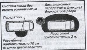 использование ключа Toyota bB, использование ключа Subaru Dex