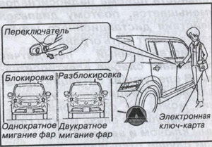 ключ карта Toyota bB, ключ карта Subaru Dex
