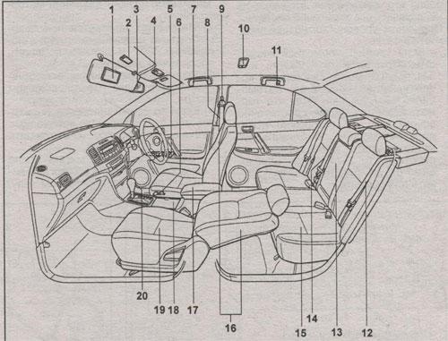 компоненты в салоне Toyota Allion, компоненты в салоне Toyota Premio