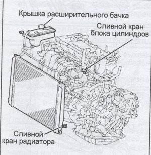 кран радиатора Toyota RAV4