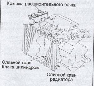 крышка расширительного бачка Toyota RAV4