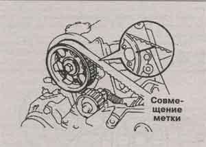 метка распредвала Toyota Corolla