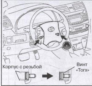 накладка рулевого колеса Toyota Camry