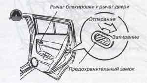 предохранительный замок Toyota WiLL VS