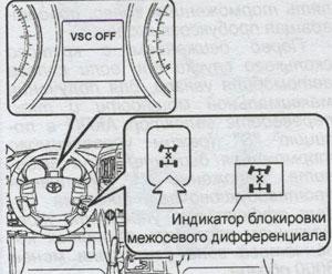 пуск двигателя Toyota Land Cruiser 200