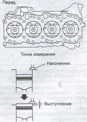 шатунно-поршневая группа двигателя Toyota