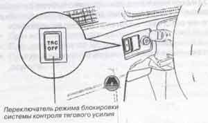 система контроля Toyota Camry Gracia