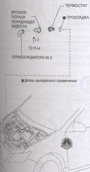 составные элементы Toyota Camry