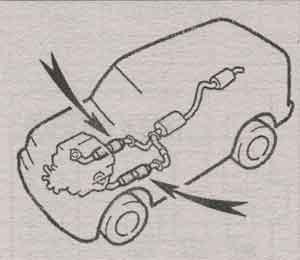 токсичность отработавших газов Toyota Land Cruiser 100