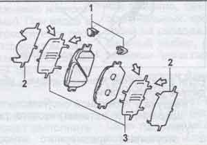 передняя тормозная колодка Toyota Camry