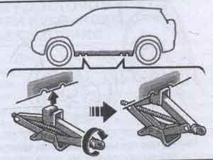 установка домкрата Toyota RAV4