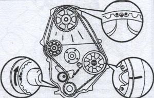 вращение двигателя Toyota Land Cruiser Prado 70