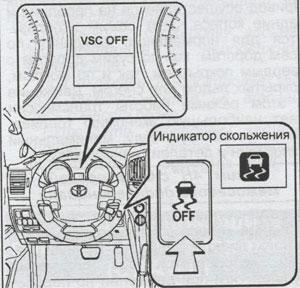 выключатель стоп-сигнала Toyota Land Cruiser 200