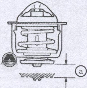 закрывание клапана Toyota Camry