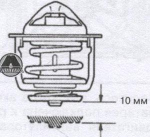 замена термостата Toyota Avensis