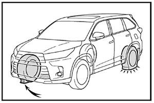 Упоры Toyota Highlander