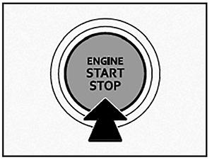 Интеллектуальная система Toyota Corolla с 2019 года