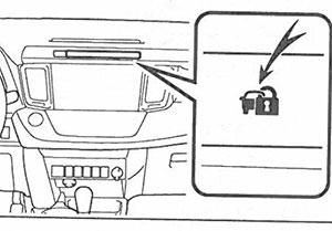 Иммобилайзер Toyota Rav4