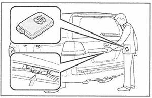 Ручка боковой двери Toyota Land Cruiser 200